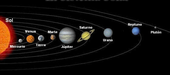 Imagen del Sistema Planetario Solar con los nombres de sus planetas