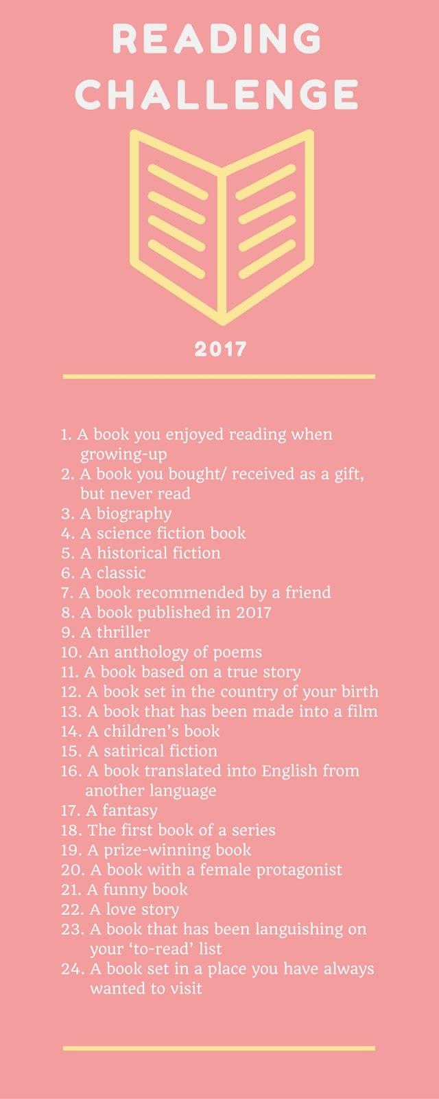 Reading Challenge 2017