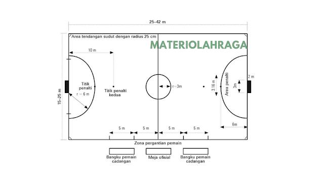 Gambar dan Ukuran Lapangan Futsal Standar Nasional