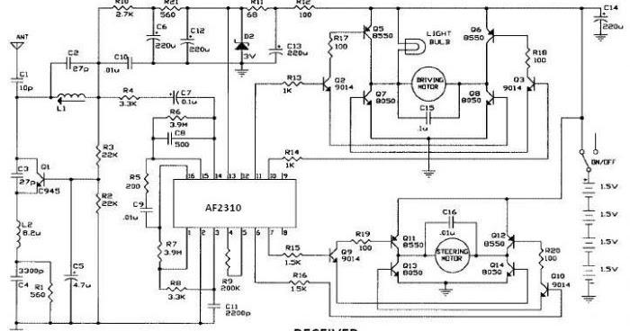 radio controlled motor using af2310