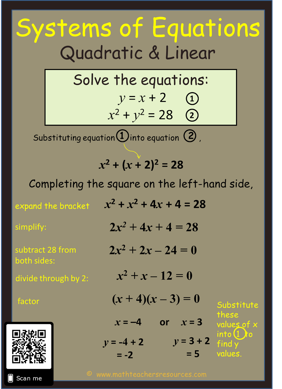 Solving Systems Of Equations Tentors Math Teacher Resources