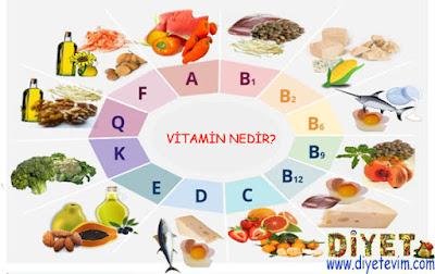 vitamin hakkında bilgi