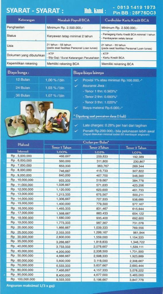 Tabel Cicilan Bca Personal Loan