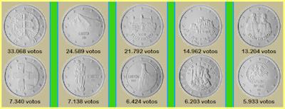Candidatos Euros Eslovaquia