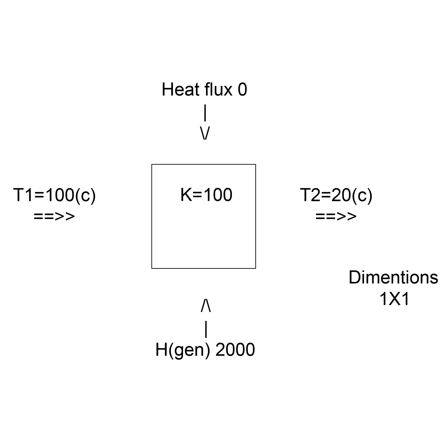 ANSYS APDL THERMAL) Basic Heat Transfer example with heat generation