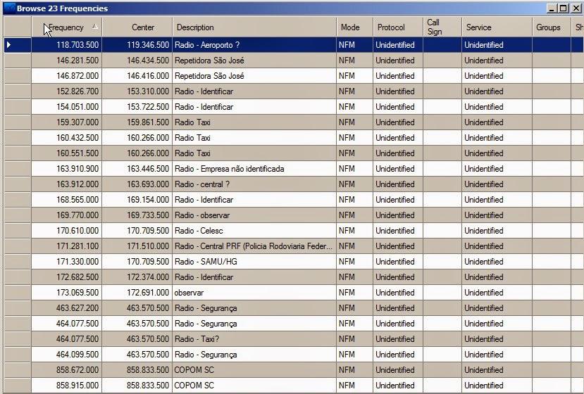 Radio Topics - PU4MAY]: Rádiotransmissões detectadas por SDR