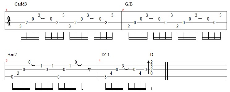 D11 Chord Images Chord Guitar Finger Position