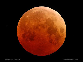 Total Lunar Eclipse - Top Astrologer