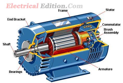 ford alternator regulator wiring construction of dc machines motor amp generator with alternator regulator schematic diagrams #12