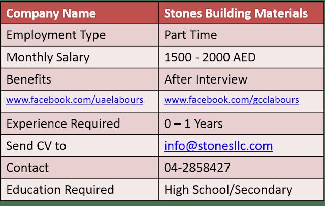 Dubai part time jobs, jobs in Dubai, part time jobs in uae, uae jobs, steel fixer jobs, steel fixer vacancies