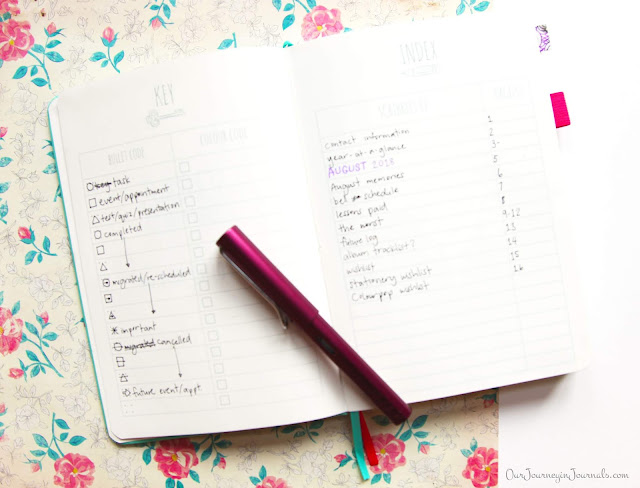 scribbles that matter bullet journal key and index