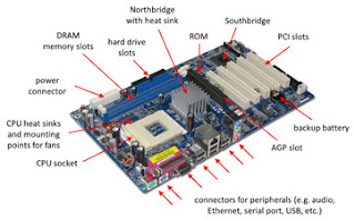what is motherboard and its parts | 2019