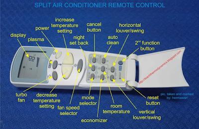 Panduan Cara Menggunakan Remote AC LG Untuk Semua Seri
