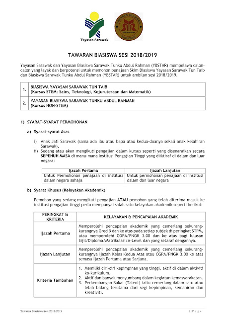 Yayasan Biasiswa Sarawak Tunku Abdul Institute Of Postgraduate Studies Ump Facebook