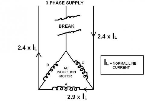 What Happens When One of the Three Phases of Supply Voltage