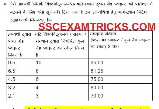 ITI Intructor Merit Score