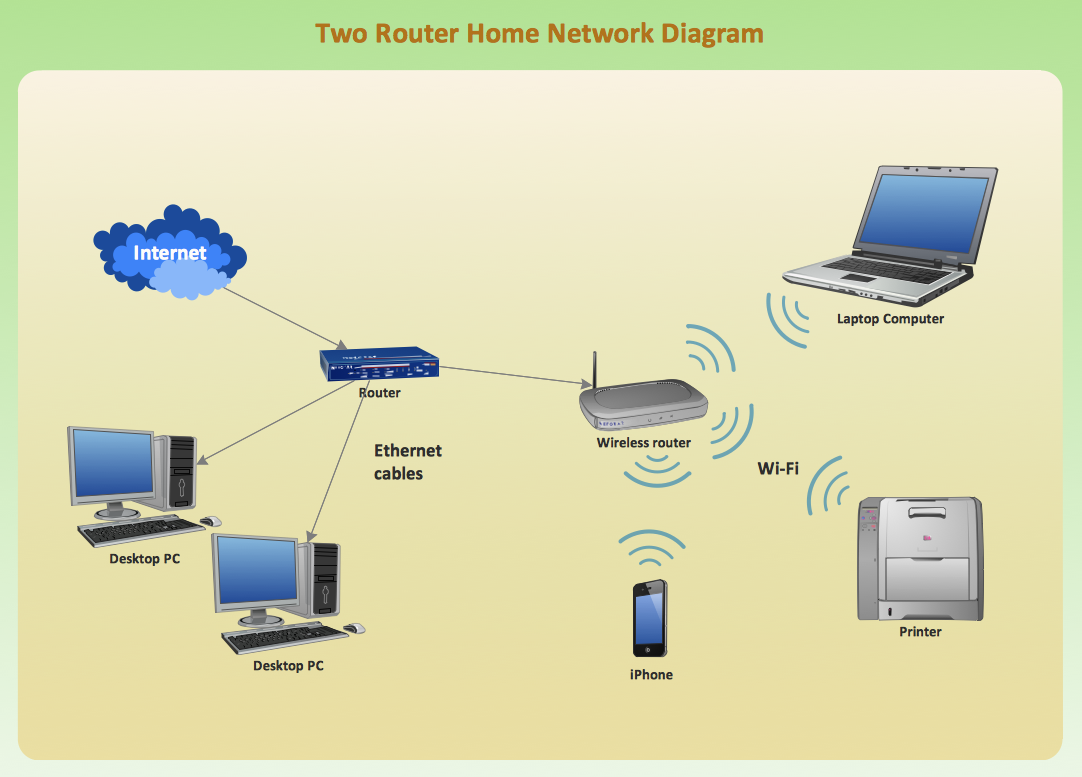 saturn 21025330 radio wiring harness color code typical home wireless network diagram wiring library  typical home wireless network diagram