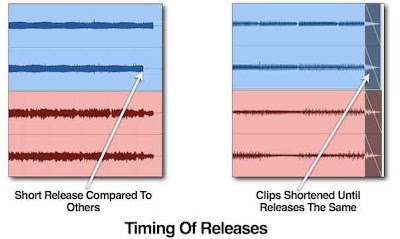 Timing Releases image from The Mixing Engineer's Handbook