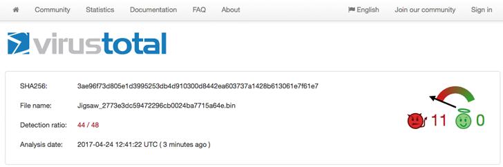 Figure: 16: Our Ransomware on VirusTotal