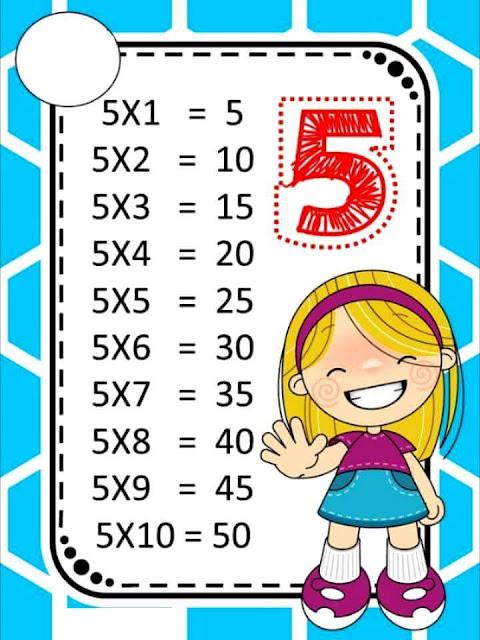 Tabuada de Multiplicação