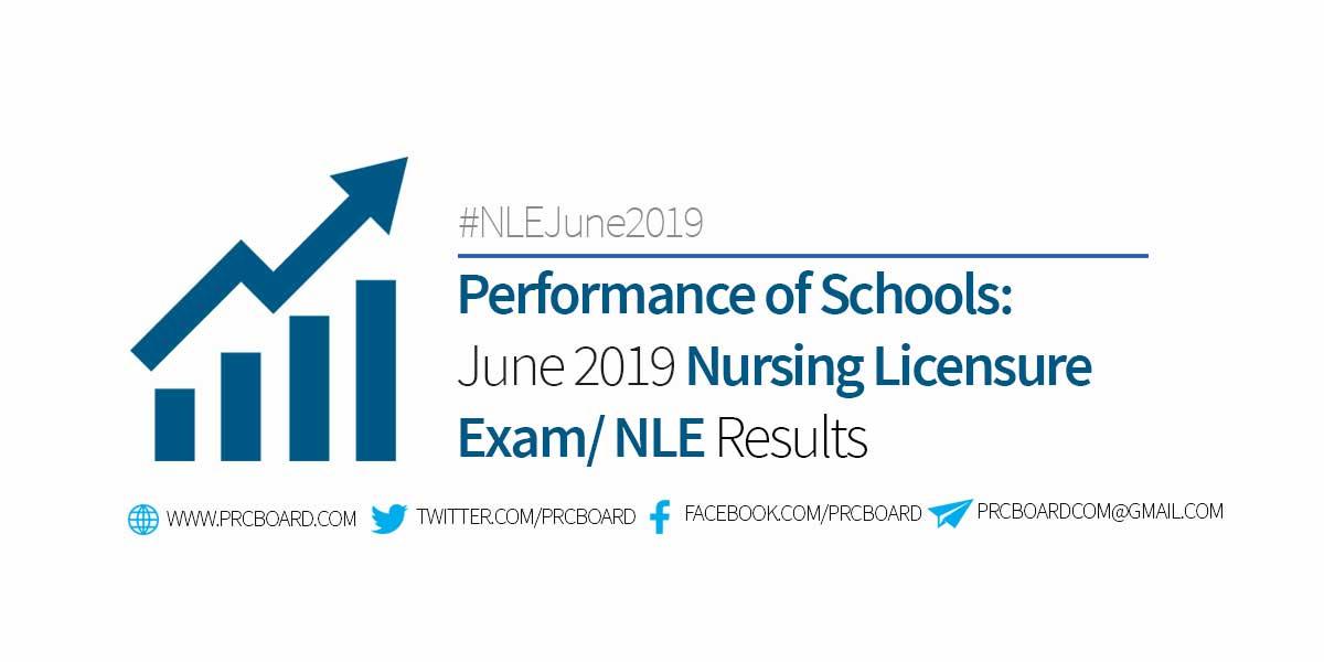 PERFORMANCE OF SCHOOLS: June 2019 Nursing NLE Board Exam