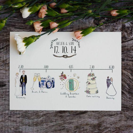Dzień Ślubu, Harmonogram dnia ślubu i wesela, Plan dnia ślubu, Przebieg dnia ślubu, Przykładowy plan dnia ślubu, Scenariusz dnia ślubu, Zadania do wykonania,