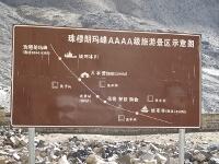 西藏包車旅遊攻略