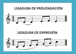 Ligadura de prolongación y ligadura de expresión