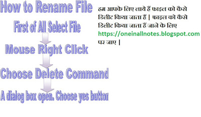 delete file,how to rename and delete files with long names on windows 7,computer file,rename file,how to rename multple files,how to delete a file in terminal,rename multiple files,how to delete files with long names