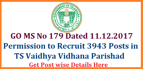go-ms-no-179-permission-to-recruit-3943-various-vacancies-telangana-vaidhya-vidhana-parishad-hospitals