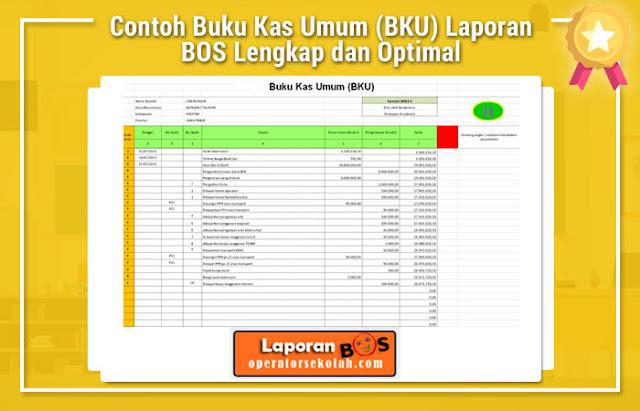 Contoh Buku Kas Umum (BKU) Laporan BOS Lengkap dan Optimal