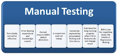 manual-testing-interview-questions-answers