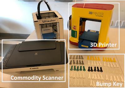 Figura 2 - Configuração experimental para identificação de impressora 3D, onde as chaves são fabricadas e digitalizadas através de um scanner de mercadorias.