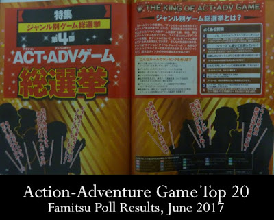 Action-Adventure Game Top 20