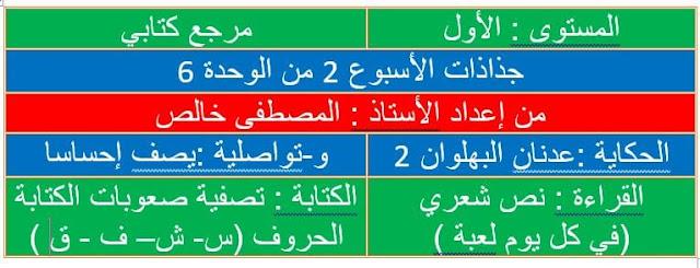 جذاذت المستوى الأول اللغة العربية للأسبوع الثاني من الوحدة 6 مرجع كتابي في اللغة العربية