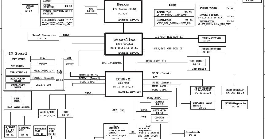 David Laptop Repair: Dell Inspiron 1420 UMA Schematic