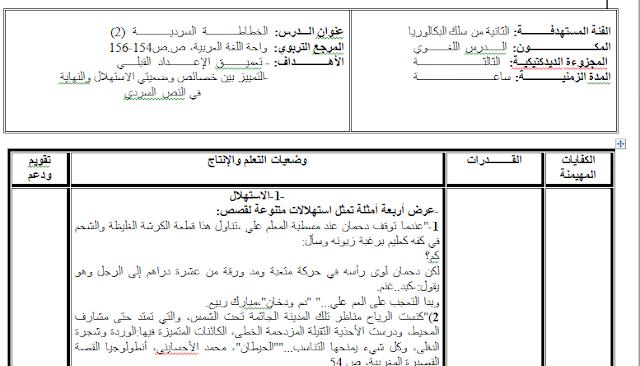 جذاذات أخر في مكونات اللغة العربية السنة الختامية الأسدوس الثاني تتمة