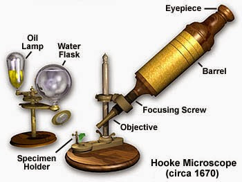 Scientitst Antonie Van's Inventions
