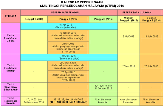 Jadual Kalendar Peperiksaan STPM 2016