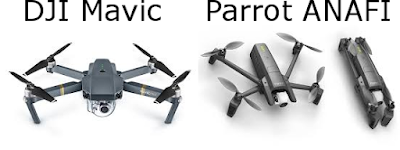 Which drone should I buy