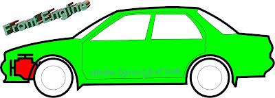 posisi mesin di tengah mobil otonao