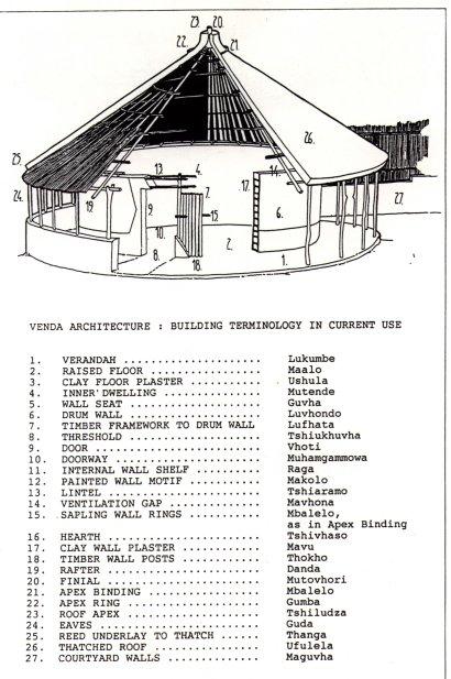 Btech-DesignMedia: vHa-VeNDa CuLturE