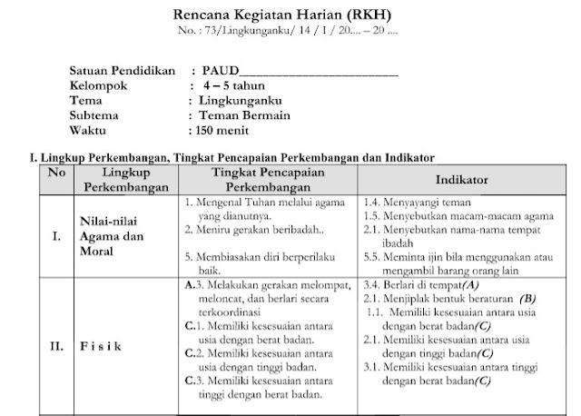 RKH PAUD K13 Tema LingkunganKu