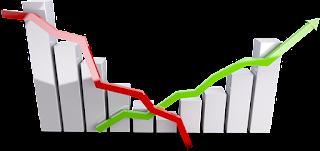 Kesalahan terbesar yang sering dilakukan trader forex
