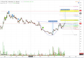 Pattern cup and handle saham ELSA