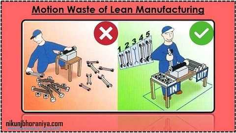 Motion Waste - 8 Wastes of Lean Manufacturing