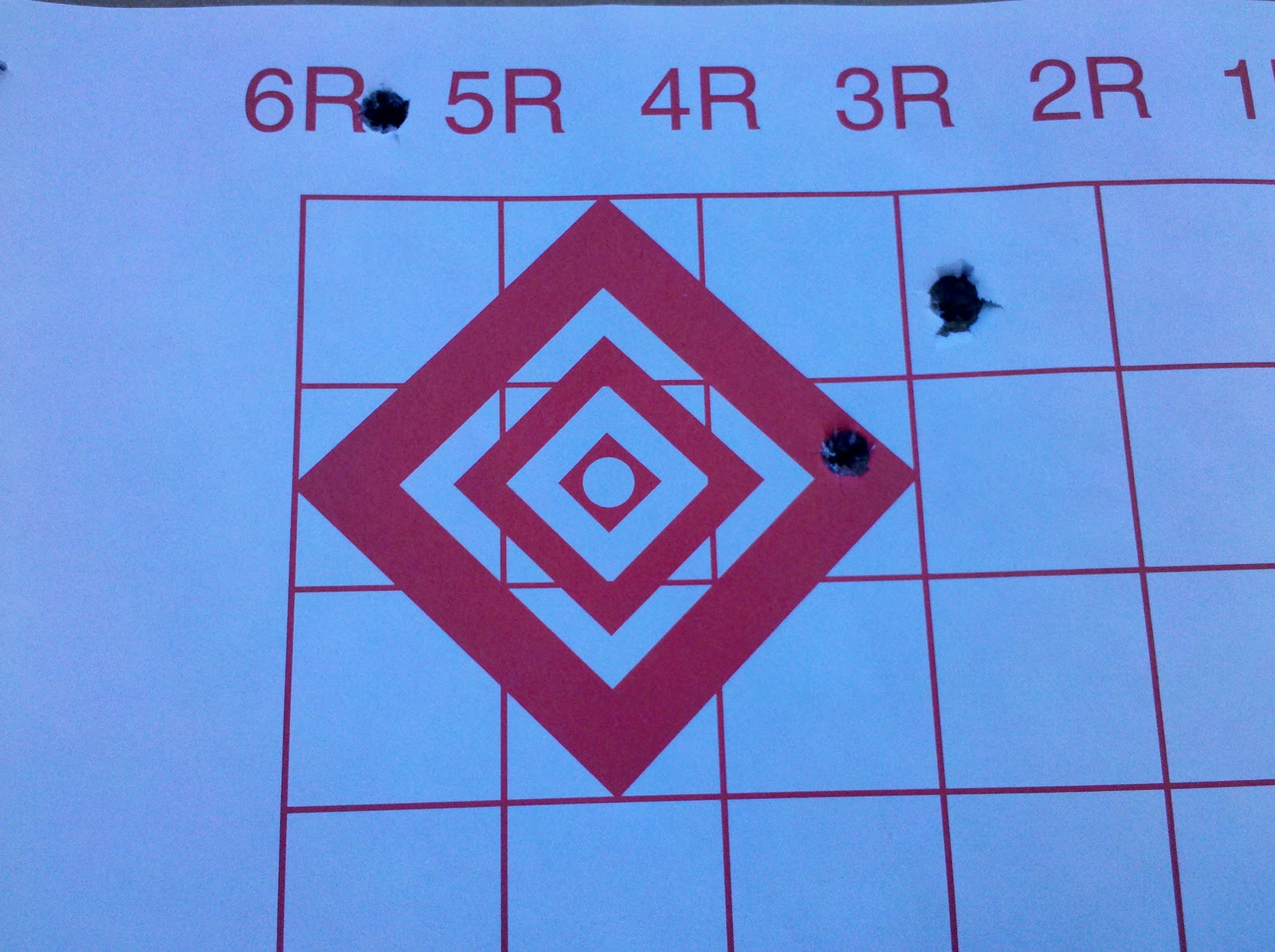 Range Trips Archives - An NC Gun Blog