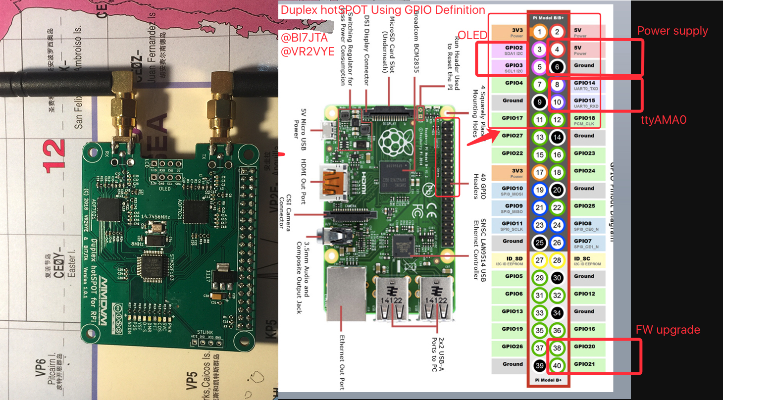 BI7JTA BLOG for MMDVM: GPIO Definition And Interface Diagram for