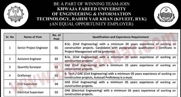 Engineering Jobs in Khwaja Fareed University of Engineering and Information Technology Last Date MARCH 20, 2017