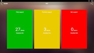 Análise: Box Android Beelink MiniMXIII 51